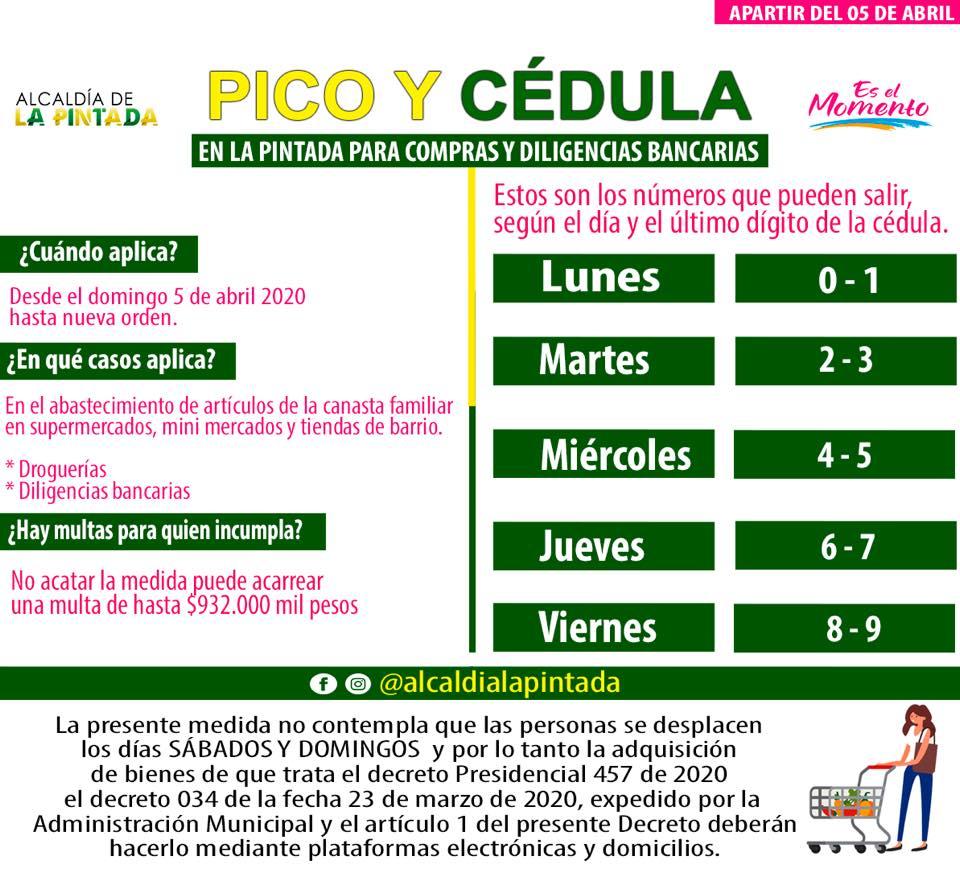 En la Pintada Antioquia toman medidas con el Pico y Cédula