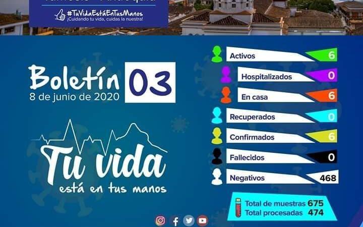 Ya son seis casos de Covid_19 en Tamesis Antioquia