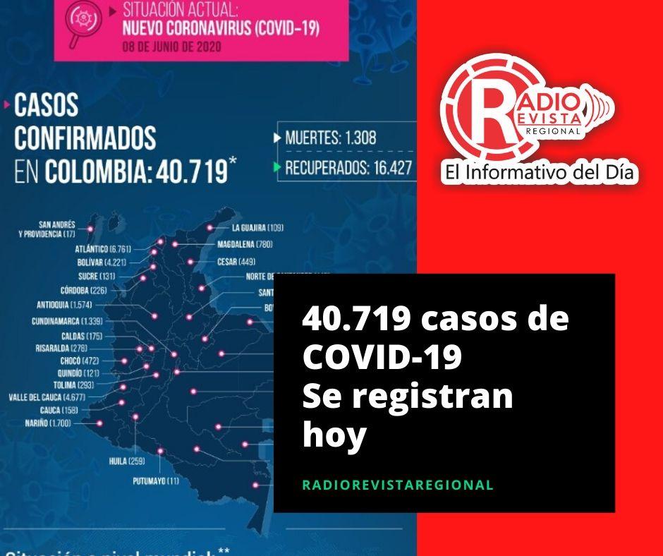 40.719 casos de COVID-19 en Colombia