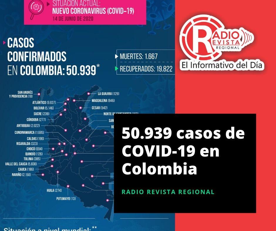 Colombia ya registra 50.939 casos de COVID-19