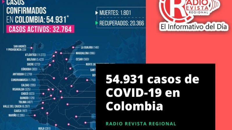 1.868 casos nuevos de Corona virus