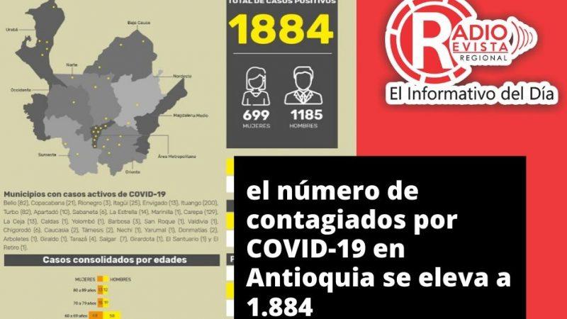 Con 102 casos nuevos registrados, hoy el número de contagiados por COVID-19 en Antioquia se eleva a 1.884