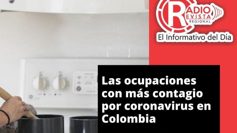 Las ocupaciones con más contagio por coronavirus en Colombia