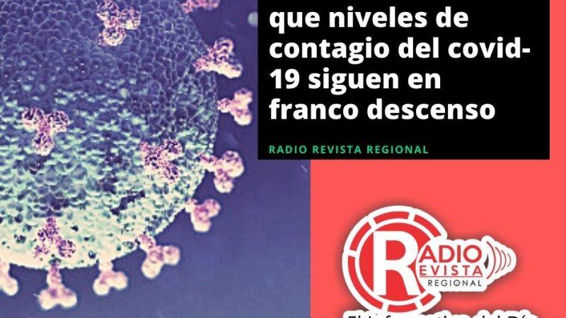 Van 60 días en los que niveles de contagio del covid-19 siguen en franco descenso