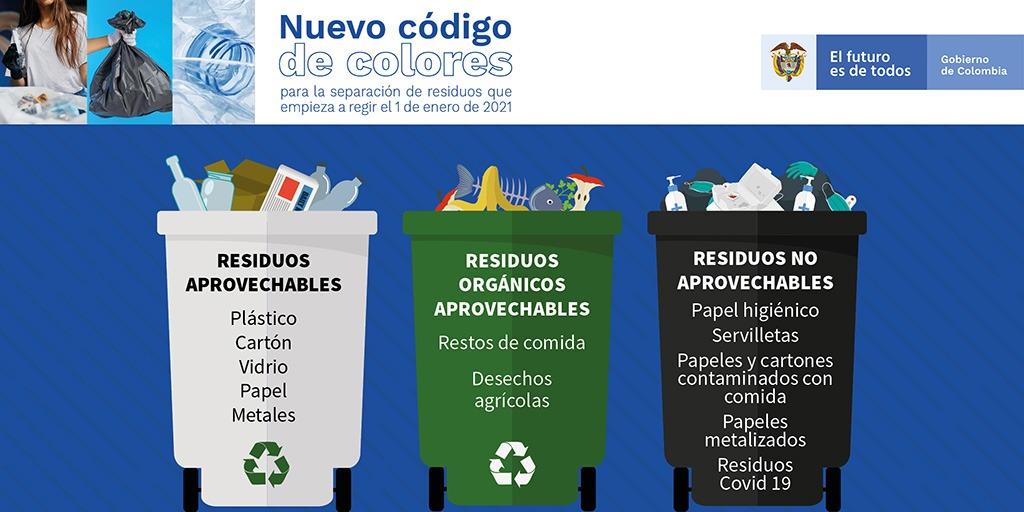 Así será el nuevo código de colores para separar residuos sólidos en Colombia